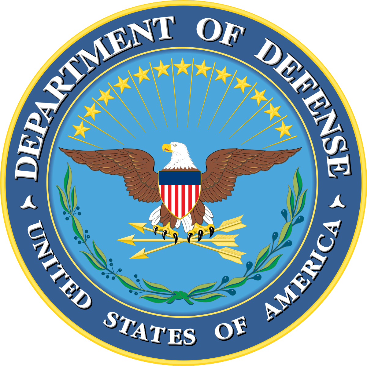 political science department of defense